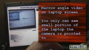 Narrow Angle Lens